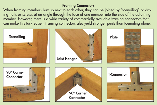 framing-connectors-how-to-climb