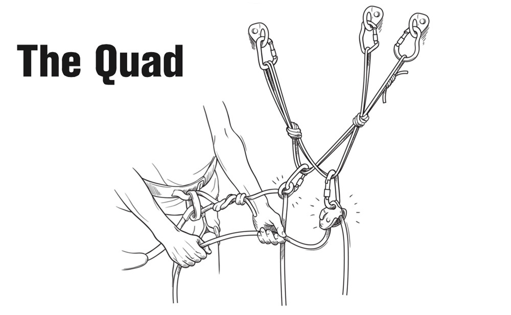 Master Class: The Quad Anchor