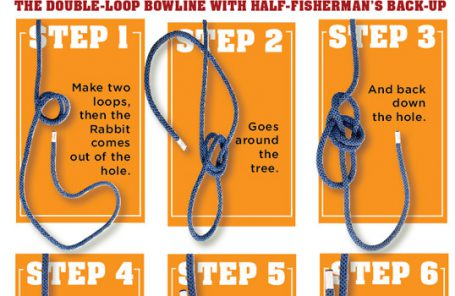 Climb Safe: Rethinking the Double-Loop Bowline