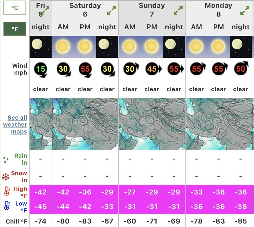 K2 Summit Forecast courtesy of mountainforecast.com