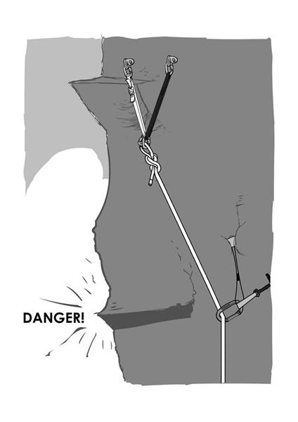 Figure 4. Cannily placed gear can direct a rope away from a jagged, ruthless edge. Illustration by <a target=