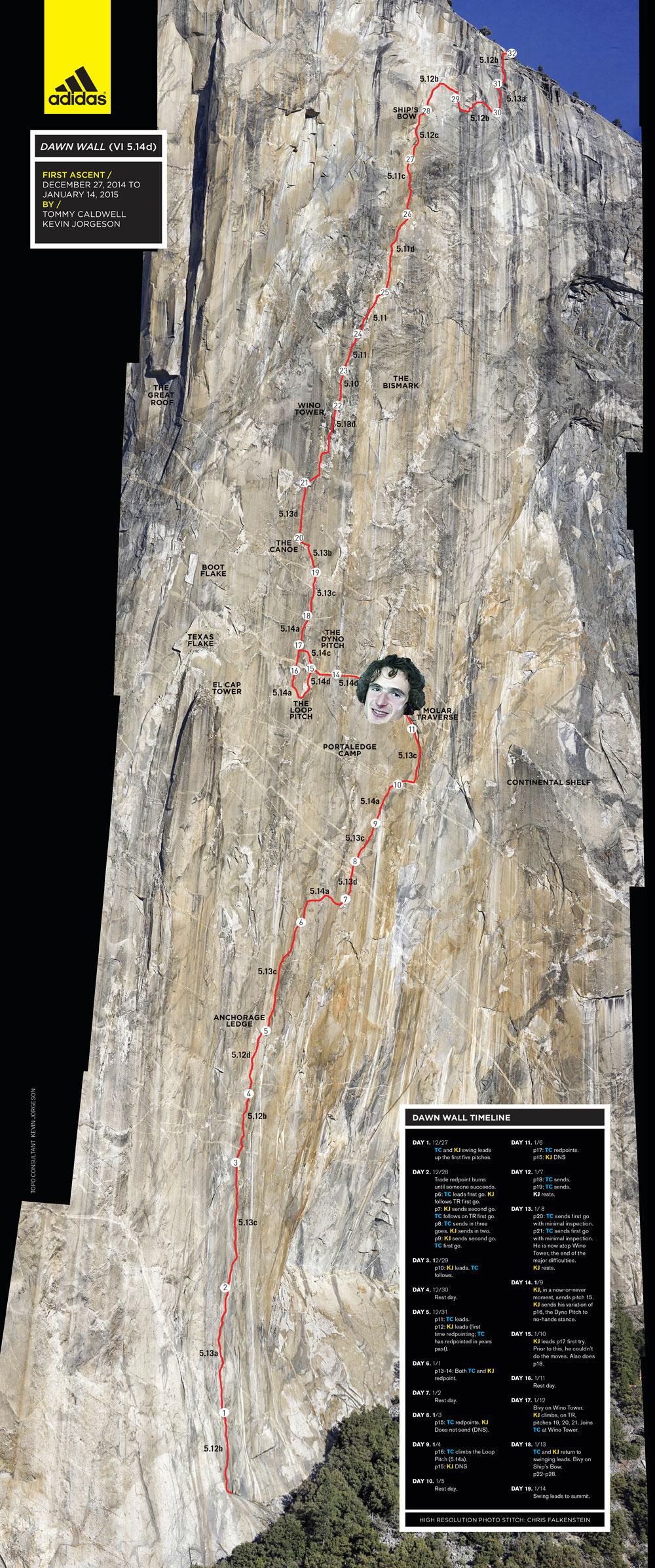 Ondra tracker. <em>Dawn Wall</em>, El Capitan, Yosemite. <a target=