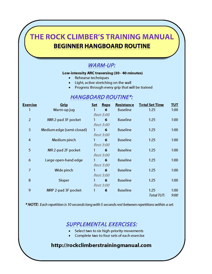 The Rock Climber's Training Manual Beginner Routine. CLICK IMAGE TO ZOOM